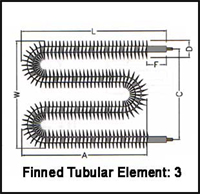 Finned Tabular Element